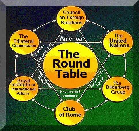 השולחן העגול
