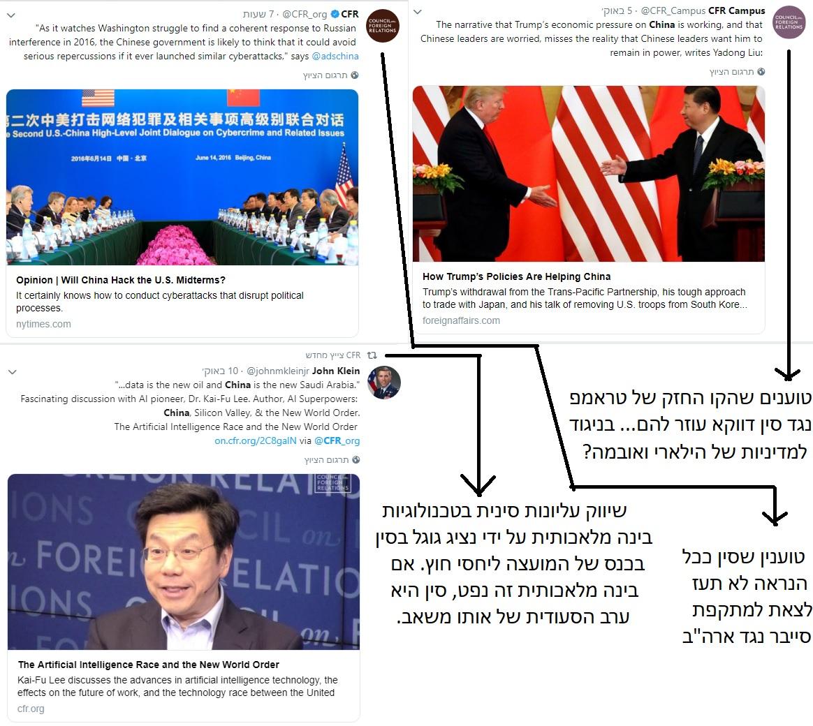 המועצה ליחסי חוץ CFR סין