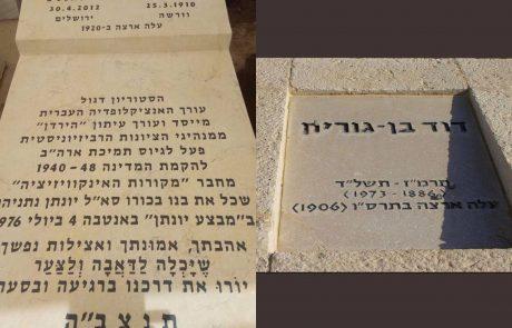 עמותת ׳מחזקים׳ פועלת באופן פוליטי בניגוד לדיווחיה אצל רשם העמותות